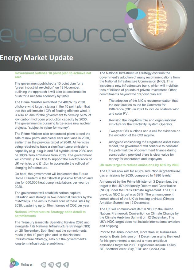eyesource market update